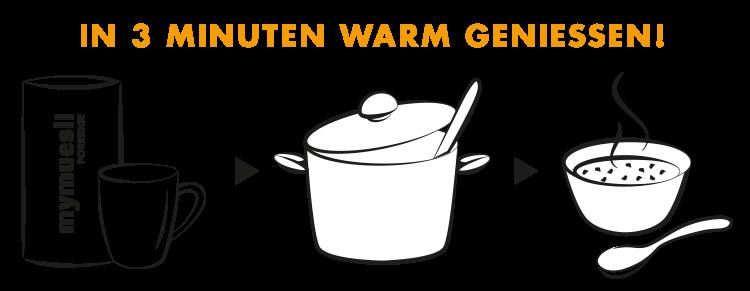 So schnell ist Euer Porridge zubereitet