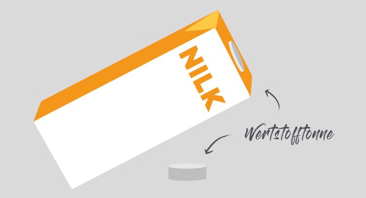 Nilk Verpackung