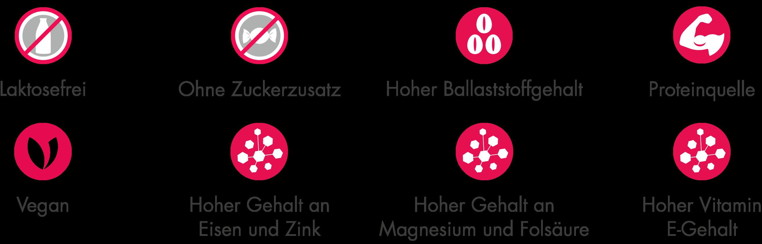 Low Carb Müsli aus Bio-Zutaten.