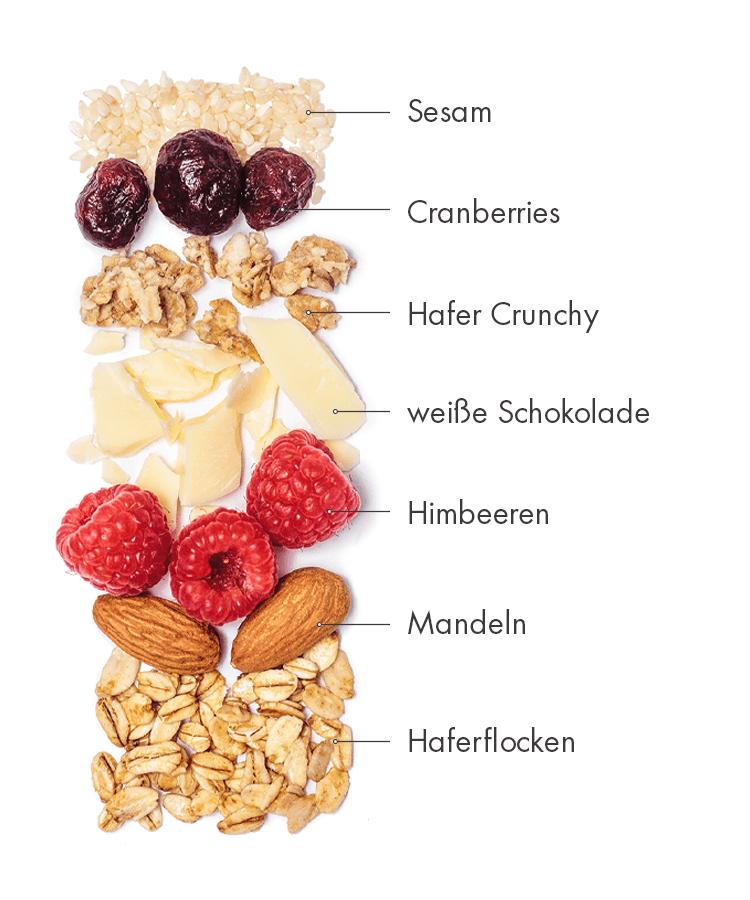Unser Müsliriegel Berry-White-Choc ist die beste Wahl für Schokoliebhaber und Beerenfreunde.