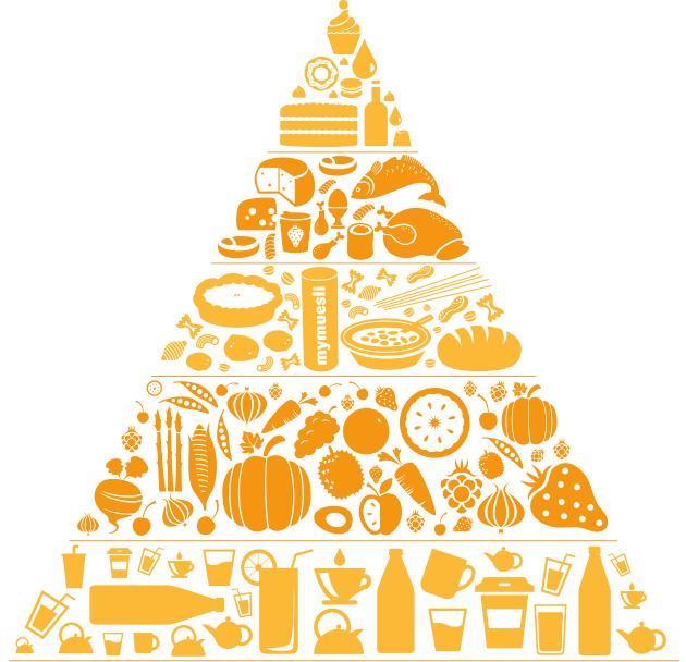 Gesunde Ernährung mit Bio-Müsli